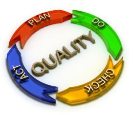Cirkel med 4 felter og teksten kvalitet i midten